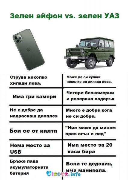 Зелен айфон срещу зелен УАЗ
