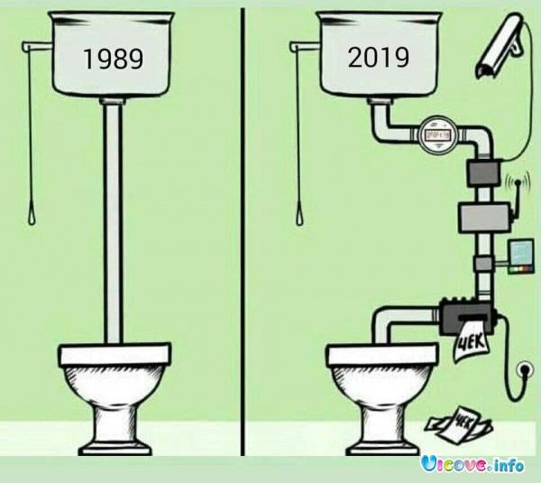 1989-2019